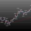 欧州時間の米ドルの見通し 週後半戦スタート