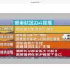 8月2日(日)大相撲千秋楽どんなドラマが待ってるのか、新鶴蕎麦愛好会の練習日、