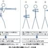 骨の技術 ~人体構造と物理学を利用した合気道の技~