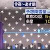 スーパーシベリア高気圧で東京23区でも「積雪」か!? 豪雪・厳寒の北東アジア各国!?