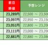 株式投資 週末振り返り:8/17週 モーサテ専門家予想結果(4勝1敗)