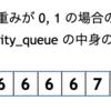 AtCoder ARC 005 C - 器物損壊!高橋君 (0-1 BFS) (水色)