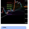 【USD/JPY】ドル円分析 - さらに上昇は続く?? -【2018.8.30】