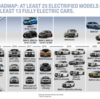 BMW 現在のパワートレインの最大50%を2021年から廃止へ