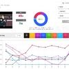 TikTokで人気のReol「第六感」がビルボードジャパンで最高位を更新した要因は