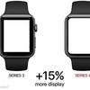 AppleWatchSeries4は,画面サイズが15%拡大?〜ベゼルレスシリーズ完成か?〜
