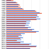 米国株インデックスはS&P500かNYダウか迷うバツイチ男