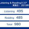 2019年の英語テストの結果などを振り返る