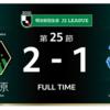 SC相模原、2-1で甲府に勝利!(8月14日)