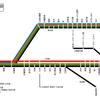 神戸電鉄 運行系統図