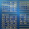 2015.11.21 劇団四季「アラジン」:笑いと魔法にあふれた魅惑の世界へ