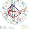 2020年9月10日 双子座下弦の月のホロスコープ