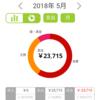 ニッコマ卒が新卒何年で1000万円貯められるか【検証】第九回:今月のまとめ(2018年5月)💸