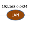 ScapyでpcapファイルのTCPシーケンスを再現する
