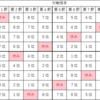 【ルール】準決勝「総当りクイズ」(9人→4人)