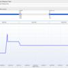 MacからJMeterのThroughput Shaping Timer使った負荷テスト時の設定内容