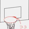 バスケのレアなシーンをまとめてみた!