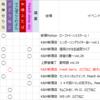 20170603(土)Mash Berry、鈴木みのり、彩ショル