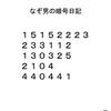 """【なぞ男の暗号日記】5・16日のどうでもイイ""""ひとこと"""""""