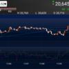 週間損益 -307,737円/指数は強いが個別は弱い