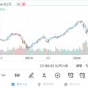 株で人生を変えるブログ