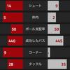 【プレミアリーグ第6節 アーセナル VS チェルシー】 呪縛を解き放つ3発快勝。