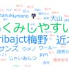 8/4~De→兎【虎について】