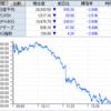 IPO、Kudanは初値14000円! メドレックスはアルツハイマー治療薬早期承認期待で寄らずS高! フェニックスバイオも2連S高!