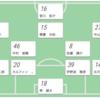 魔境J2ついに昇格!?横浜FCが帰ってくる!