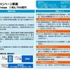 【Go To キャンペーン】ついに発表!!7月22日開始 旅行費半額補助になる「Go To キャンペーン」の詳細とは??