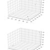 【Python】【機械学習】3次元モデルのk-means