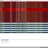 tracerouteの仕組みをtcpdumpとwiresharkで理解する