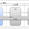 REST風サービスをJavaEEで構築する方法02(雛形プロジェクト編)
