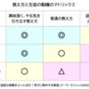 学力差への対応(授業の悩みシリーズ1)