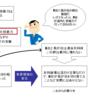 系列崩壊の時代に日本企業はどう動くべきか
