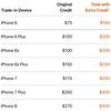 米国でiPhoneXS,XR購入者限定の下取り上乗せキャンペーン実施中〜それでも不人気を認めないAppleの愚かさ〜