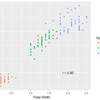 ggplot2, annotate(), italic, sprintf()