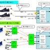 【自作リハビリ器具/電子工作】歩くと効果音の鳴るメロディ靴 Ver.3 を作ってみた