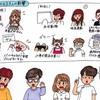 新型コロナと闘う!~大人編~