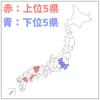 【分析してみた】都道府県別ダーツの強さランキングから色々考える