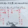 放射線の測定器(シンチレーションカウンタ)のゴロ(覚え方)|薬学ゴロ