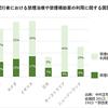 医療機関のサポートによる禁煙:海外との比較