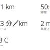 人間ドック前夜【61日前 板橋Cityマラソン】