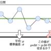 分析用ログデータに対する品質保証としての異常検知