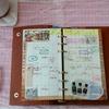 学会終了 & 土屋鞄のバイブル手帳にモザイクかけてみた(笑)