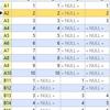 【SQL】【基礎】COUNT関数とNULLの関係 (COUNTでレコード数を求める)