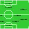 【試合レビュー】「後半立ち上がりが全て」リーグ戦第6節*川崎フロンターレ戦(●0-5)