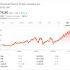 【AEP】米国公益電力企業アメリカン・エレクトリック・パワーの配当利回りは3.5%の米国電力株、株価は右肩上がり【SO】と比較