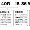 MINI  R55  ミニクラブマン  タイヤ選びについて