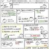 【問題編52】賃貸借契約の解除